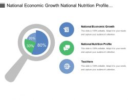 National Economic Growth National Nutrition Profile Female Energy Expenditure