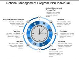 National Management Program Plan Individual Performance Plan Drug Discovery