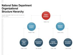 National Sales Department Organizational Structure Hierarchy