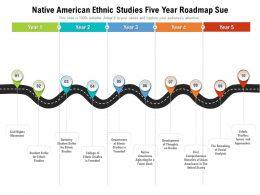 Native American Ethnic Studies Five Year Roadmap Sue