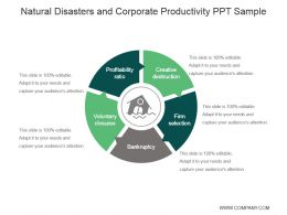 Natural Disasters And Corporate Productivity Ppt Sample