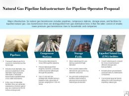 Natural Gas Pipeline Infrastructure For Pipeline Operator Proposal Ppt Presentation Rules
