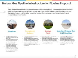 Natural Gas Pipeline Infrastructure For Pipeline Proposal Ppt Powerpoint Presentation Styles Slides