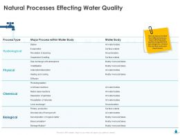Natural Processes Effecting Water Quality Physical Ppt Powerpoint Gallery Outline