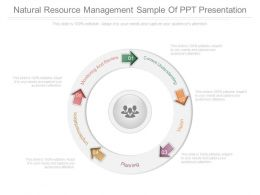 Natural Resource Management Sample Of Ppt Presentation