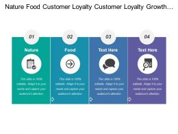 Nature Food Customer Loyalty Customer Loyalty Growth Profitability