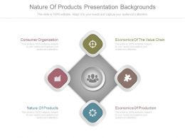 Nature Of Products Presentation Backgrounds