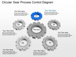 Nb Circular Gear Process Control Diagram Powerpoint Template