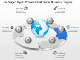 Nc Six Staged Cyclic Process Chart Global Business Diagram Powerpoint Template Slide
