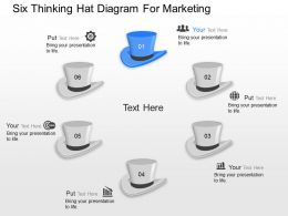 nc Six Thinking Hat Diagram For Marketing Powerpoint Template