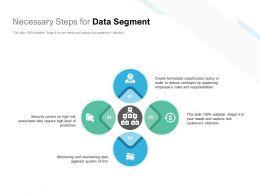 Necessary Steps For Data Segment