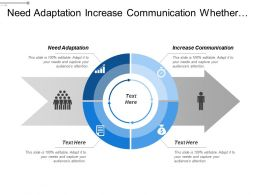 Need Adaptation Increase Communication Whether Knowledge Health Impact