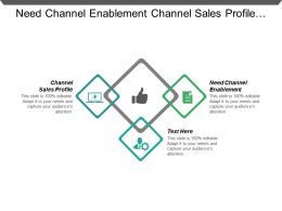 Need Channel Enablement Channel Sales Profile Channel Enablement Strategies Cpb