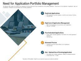 Need For Application Portfolio Management Prolonged Ppt Slides