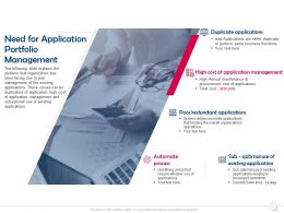 Need For Application Portfolio Management Redundant Ppt Powerpoint Presentation Icon Tips