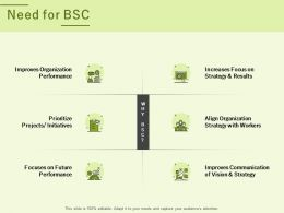Need For BSC Ppt Powerpoint Presentation Portfolio Picture