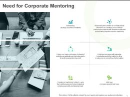 Need For Corporate Mentoring Business Ppt Powerpoint Presentation Styles
