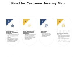 Need For Customer Journey Map Departments Ppt Powerpoint Summary Slide