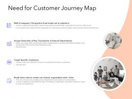 Need For Customer Journey Map Ppt Powerpoint Presentation Ideas Influencers