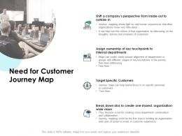 Need For Customer Journey Map Ppt Powerpoint Presentation Ideas