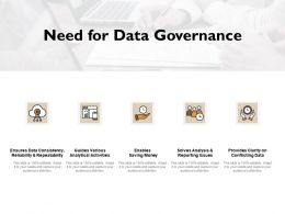 Need For Data Governance Ppt Powerpoint Presentation Gallery Deck