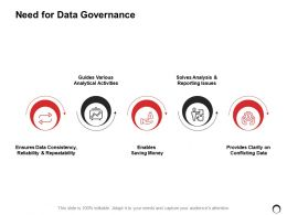 Need For Data Governance Ppt Powerpoint Presentation Gallery Slides