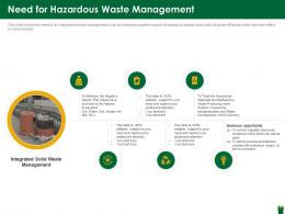 Need For Hazardous Waste Management Hazardous Waste Management Ppt Sample