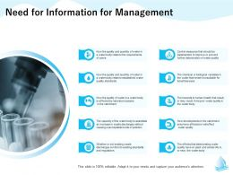 Need For Information For Management May And Animal Ppt Powerpoint Presentation Outline Elements