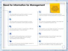 Need For Information For Management Regulations Ppt Presentation Ideas