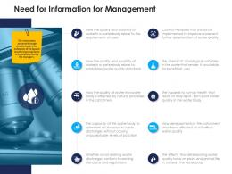 need for information for management urban water management ppt professional