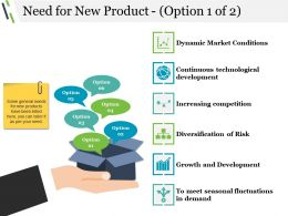 need_for_new_product_example_ppt_presentation_Slide01
