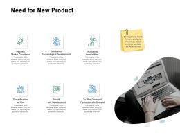 Need For New Product Increasing Competition Planning Ppt Powerpoint Presentation Layouts