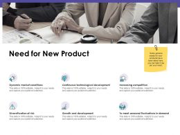 Need For New Product Ppt Powerpoint Presentation Outline Graphics