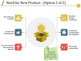 Need For New Product Presentation Diagrams