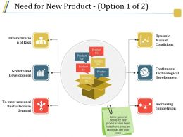 Need For New Product Presentation Graphics