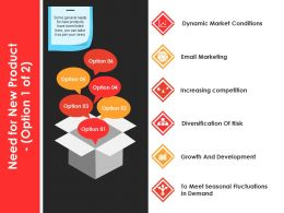 need_for_new_product_sample_of_ppt_presentation_Slide01