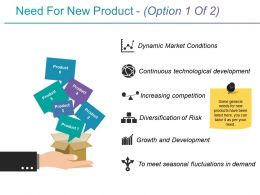 Need For New Product Sample Ppt Presentation
