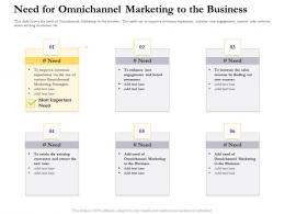 Need For Omnichannel Marketing To The Business Ppt Pictures