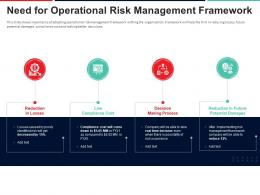 Need For Operational Risk Management Framework Approach To Mitigate Operational Risk Ppt Mockup