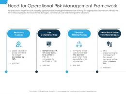 Need For Operational Risk Management Framework Establishing Operational Risk Framework Organization