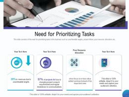 Need For Prioritizing Tasks Breakdown Ppt Powerpoint Presentation Inspiration Graphics