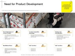 Need For Product Development Line Current Ppt Powerpoint Presentation Visual Aids Diagrams