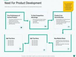 Need For Product Development Negative Ppt Powerpoint Presentation Gallery Example