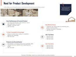Need For Product Development Ppt Powerpoint Presentation Show Structure