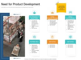 Need For Product Development Unique Selling Proposition Of Product Ppt Rules