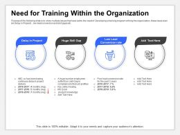 Need For Training Within The Organization Number Employees Powerpoint Microsoft