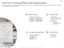 Need For Training Within The Organization Skill Gap Ppt Powerpoint Presentation Themes