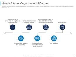 Need Of Better Organizational Culture Leaders Guide To Corporate Culture Ppt Demonstration