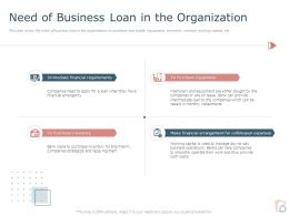 Need Of Business Loan In The Organization Ppt Powerpoint Presentation Infographic