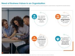 Need Of Business Values In An Organization Dictate Ppt Powerpoint Presentation Icon Format